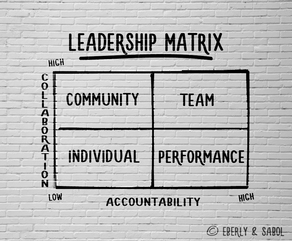 Leadership-Matrix