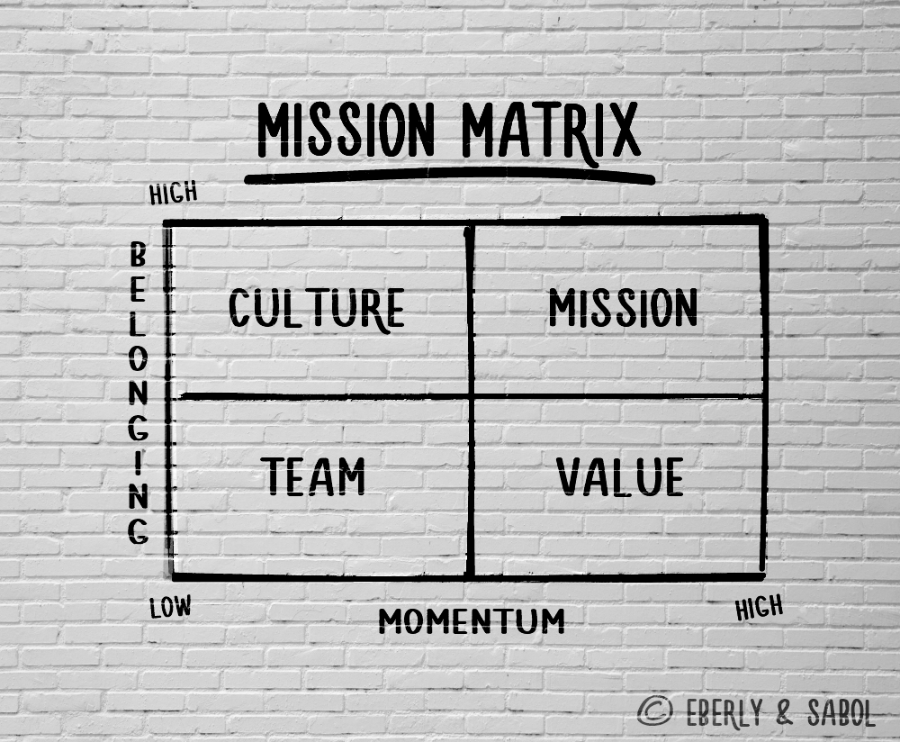 Mission-Matrix